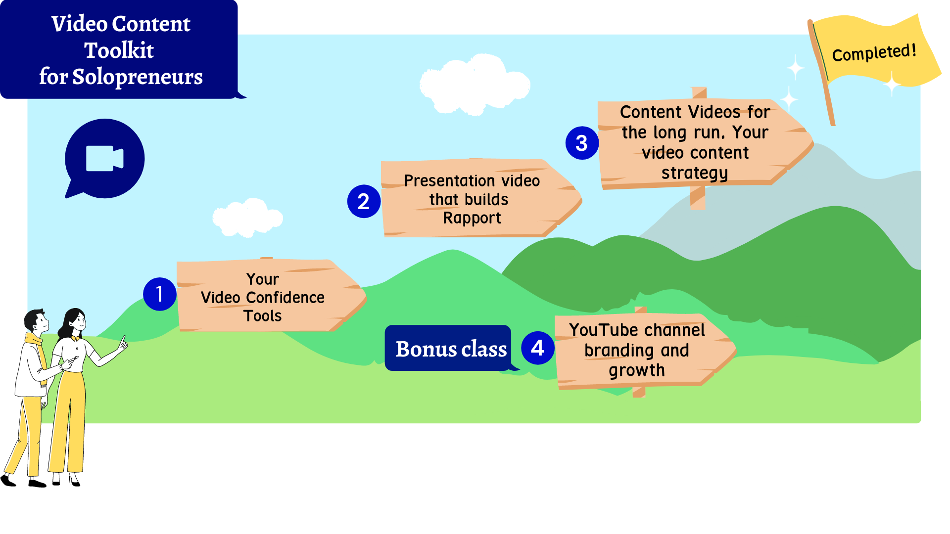 Video content strategy - online course
